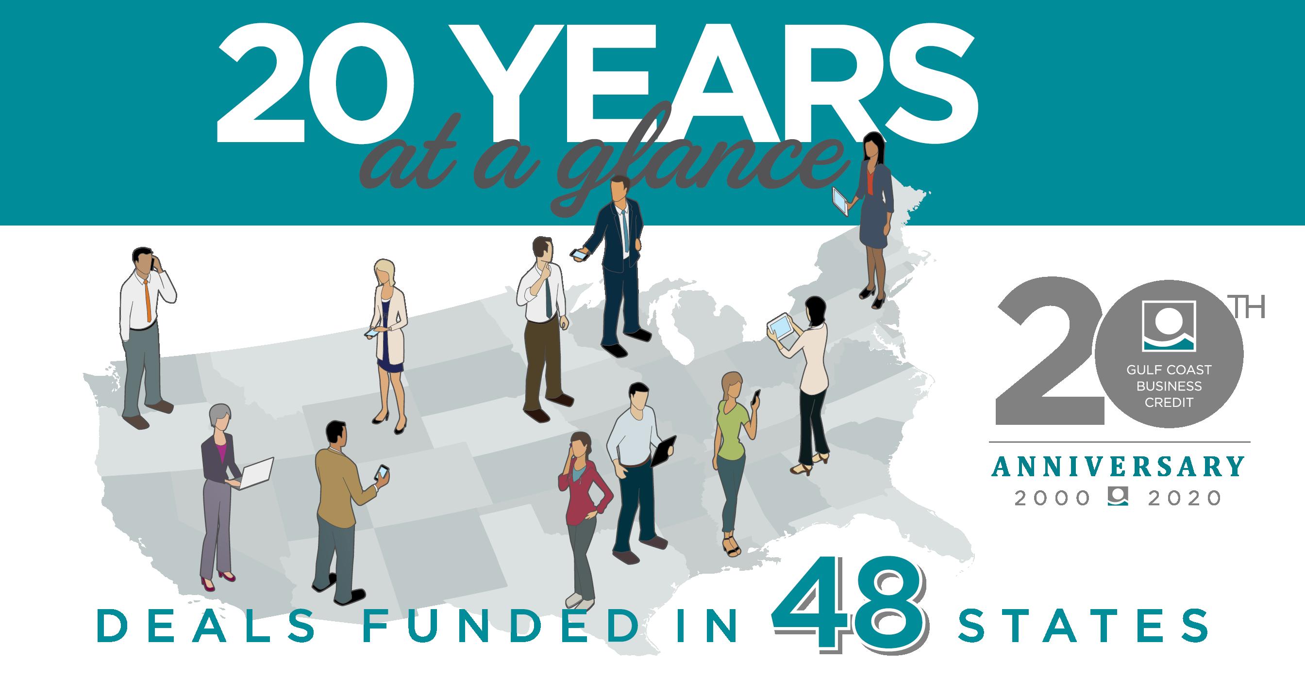 GCBC 20th Anniversary - States